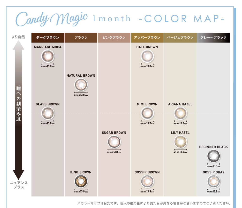 Candymagic 1month COLOR MAP