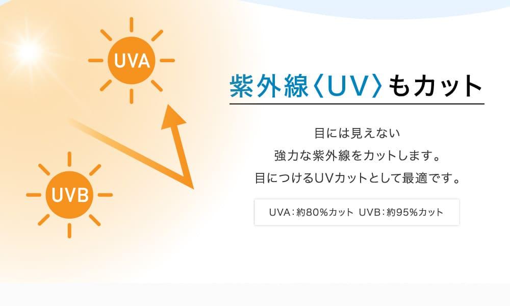 紫外線<UV>もカット