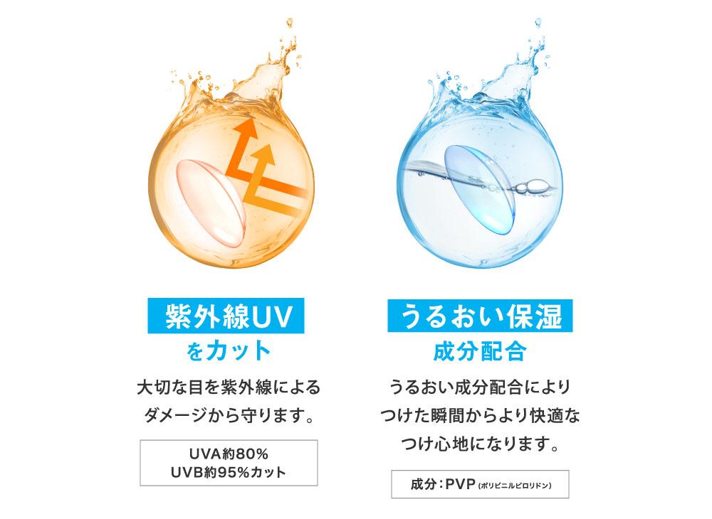 紫外線UVをカット うるおい保湿成分配合